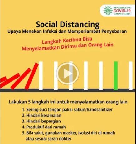 Video Social Distancing