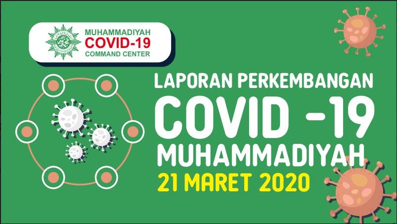 Laporan Perkembangan Covid-19 Muhammadiyah per 21 Maret 2020