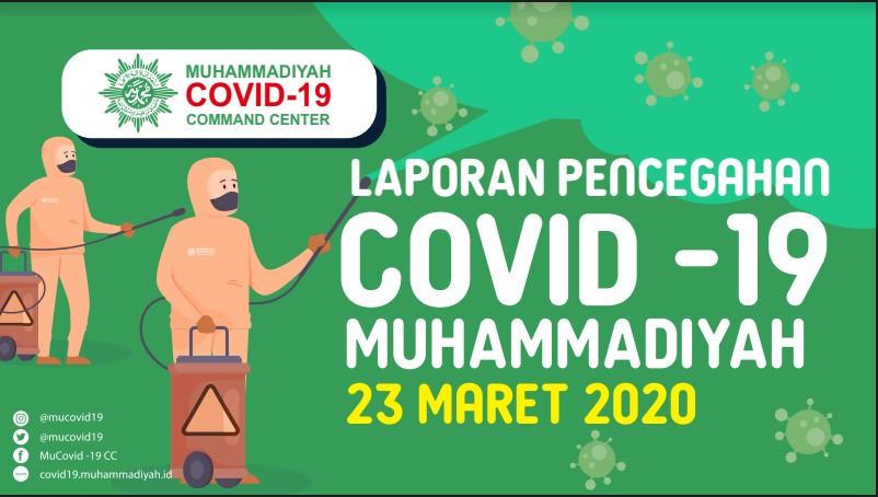 Laporan Pencegahan Covid-19 Muhammadiyah per 23 Maret 2020