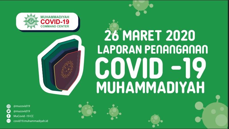 Laporan Penanganan Covid-19 Muhammadiyah per 26 Maret 2020