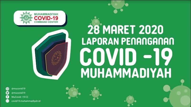 Laporan Penanganan Covid-19 Muhammadiyah per 28 Maret 2020