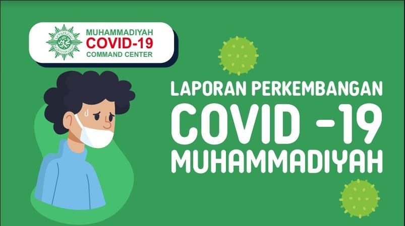 Laporan Perkembangan Covid-19 Muhammadiyah per 17 Maret 2020