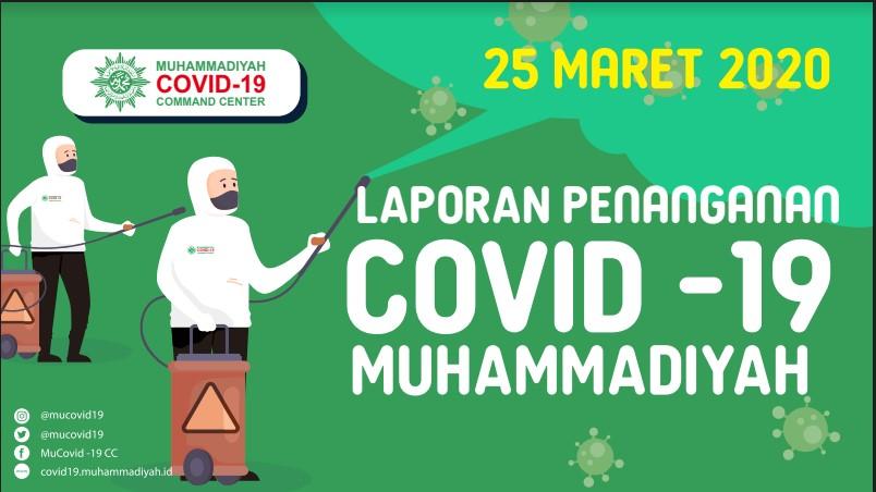 Laporan Penanganan Covid-19 Muhammadiyah per 25 Maret 2020