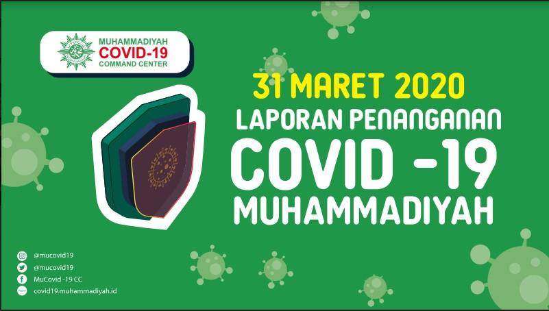 Laporan Penanganan Covid-19 Muhammadiyah per 31 Maret 2020