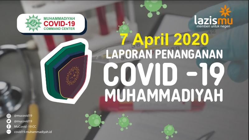 Laporan Penanganan Covid-19 Muhammadiyah per 7 April 2020