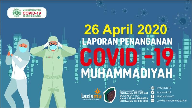 Laporan Penanganan Covid-19 Muhammadiyah per 26 April 2020