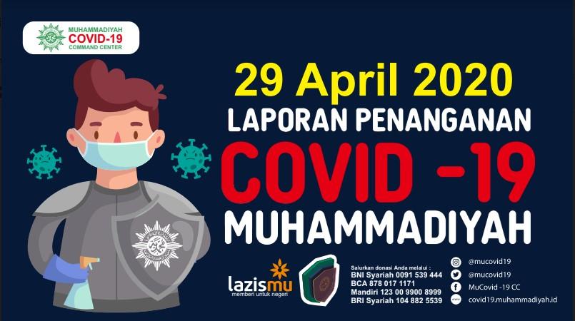 Laporan Penanganan Covid-19 Muhammadiyah per 29 April 2020