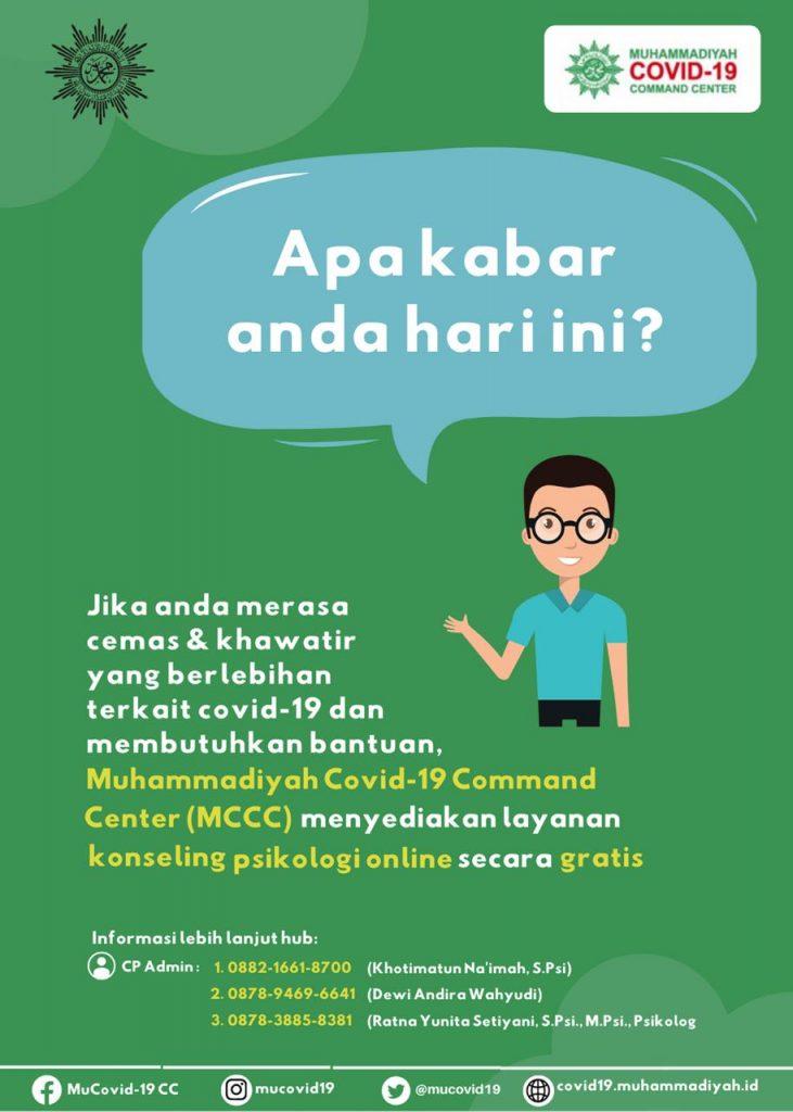 Hadapi Covid-19, Muhammadiyah Siapkan 60 Psikolog