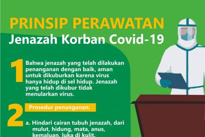 Prinsip Perawatan Jenazah Korban Covid-19