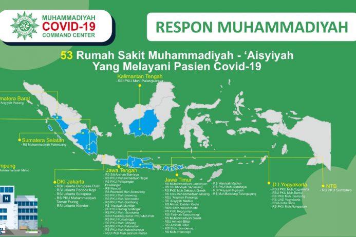 Tangani Pasien Covid-19, Jihad Kemanusiaan Rumah Sakit Muhammadiyah & 'Aisyiyah