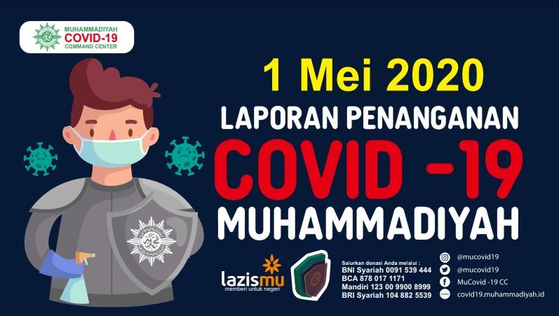 Laporan Penanganan Covid-19 Muhammadiyah per 1 Mei 2020