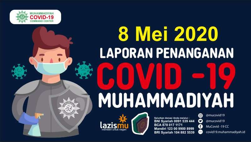 Laporan Penanganan Covid-19 Muhammadiyah per 8 Mei 2020