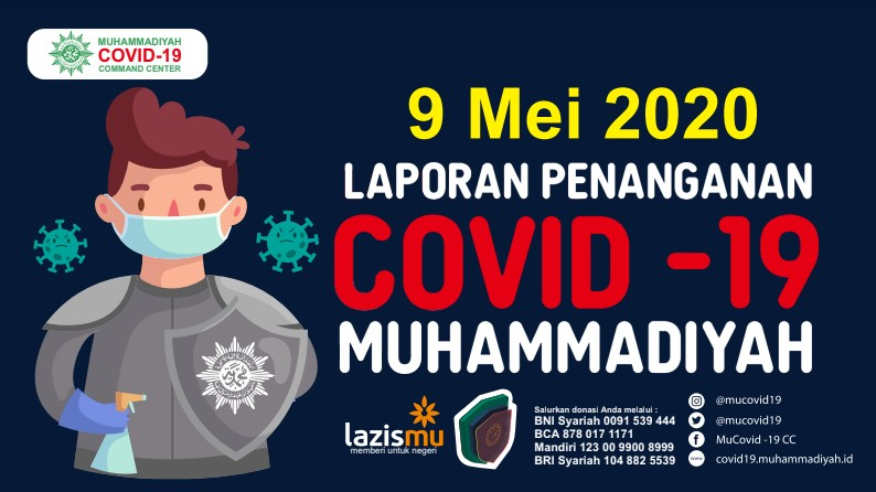 Laporan Penanganan Covid-19 Muhammadiyah per 9 Mei 2020