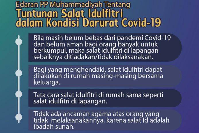 TUNTUNAN SALAT IDULFITRI DALAM KONDISI DARURAT PANDEMI COVID-19