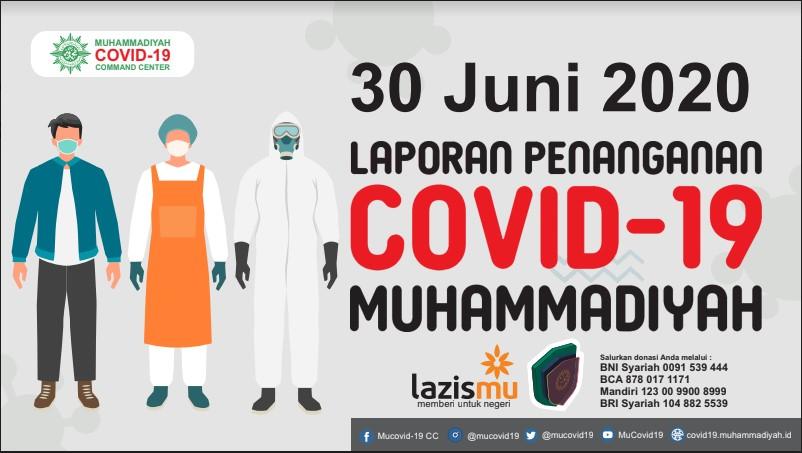 Laporan Penanganan Covid-19 Muhammadiyah per 30 Juni 2020