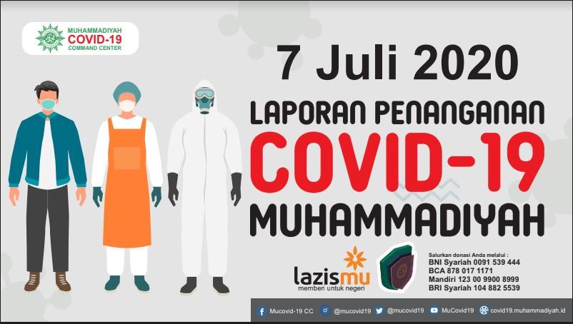 Laporan Penanganan Covid-19 Muhammadiyah per 7 Juli 2020