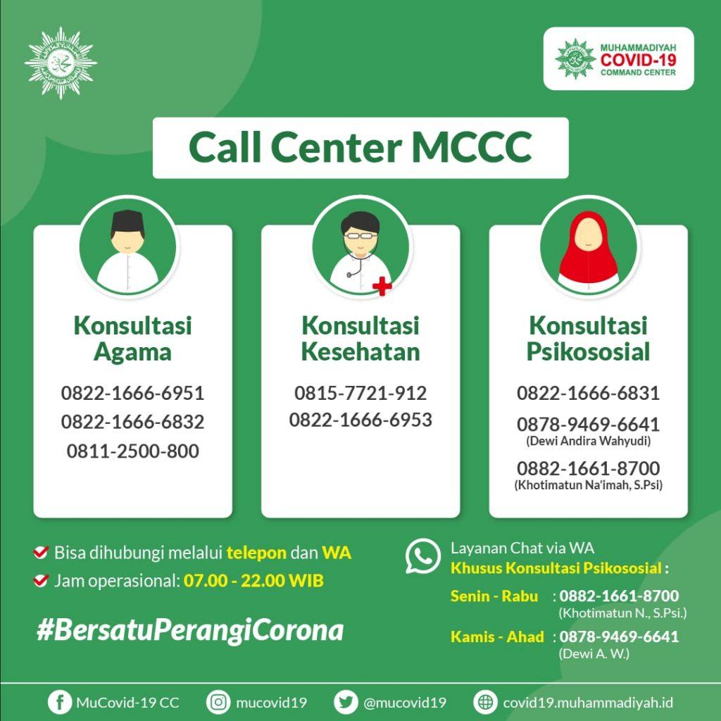 Infografis Call Center MCCC
