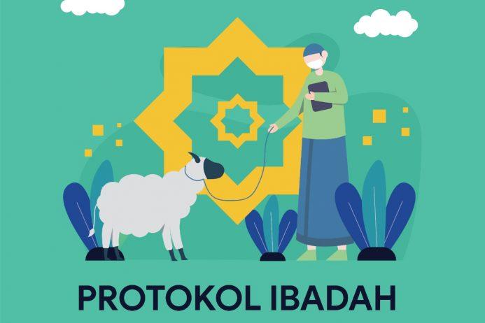 Infografis tentang Idul Adha dan Kurban
