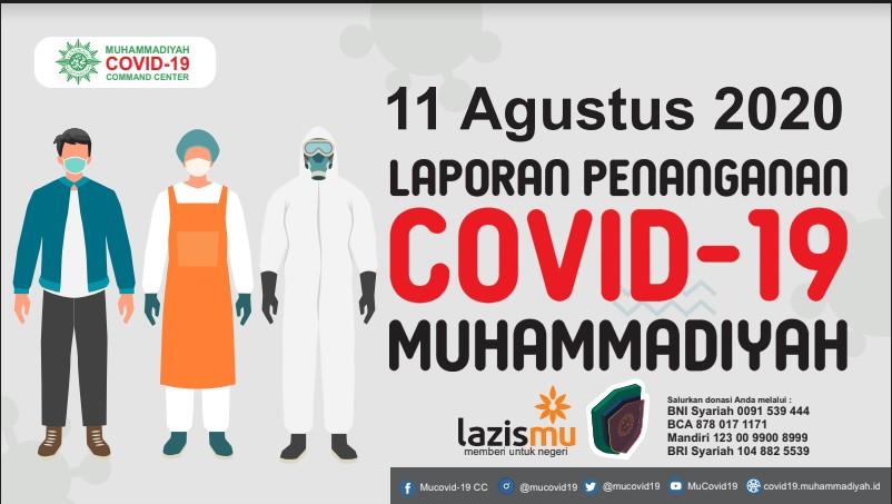 Laporan Penanganan Covid-19 Muhammadiyah per 11 Agustus 2020