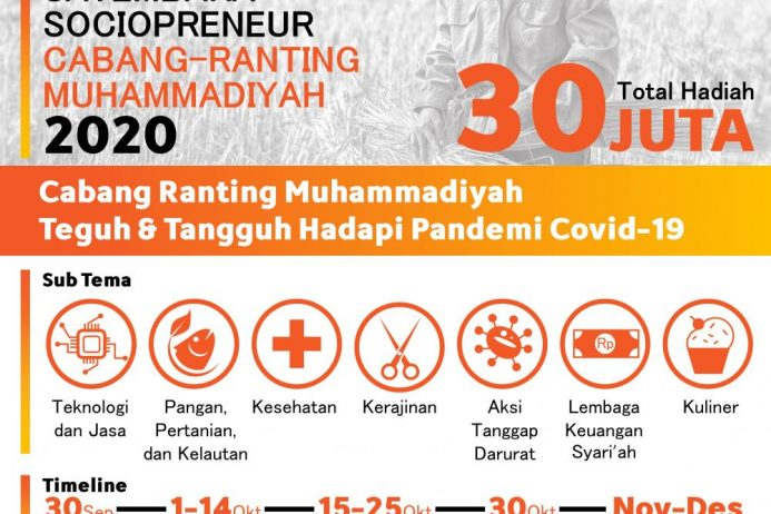 SAYEMBARA SOCIOPRENEUR CABANG & RANTING MUHAMMADIYAH 2020