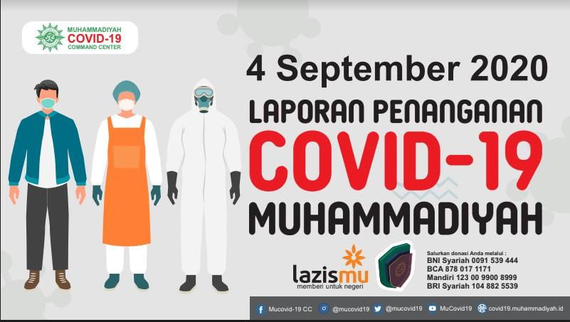 Laporan Penanganan Covid-19 Muhammadiyah per 4 September 2020