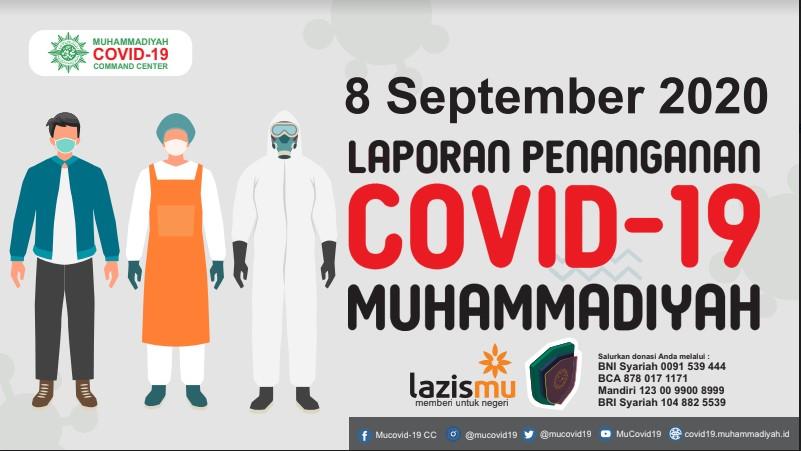 Laporan Penanganan Covid-19 Muhammadiyah per 8 September 2020