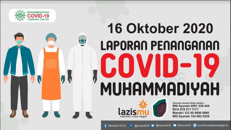 Laporan Penanganan Covid-19 Muhammadiyah per 16 Oktober 2020