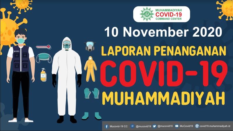 Laporan Penanganan Covid-19 Muhammadiyah per 10 November 2020