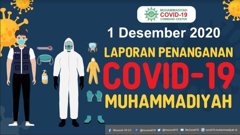 Laporan Penanganan Covid-19 Muhammadiyah per 1 Desember 2020
