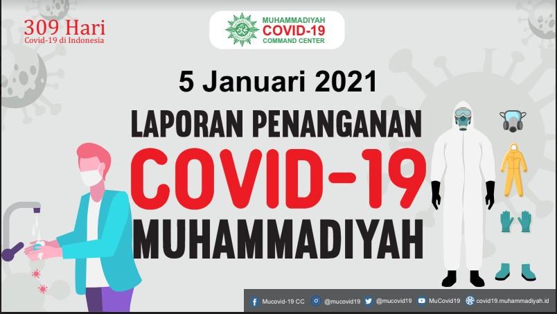 Laporan Penanganan Covid-19 Muhammadiyah per 5 Januari 2021