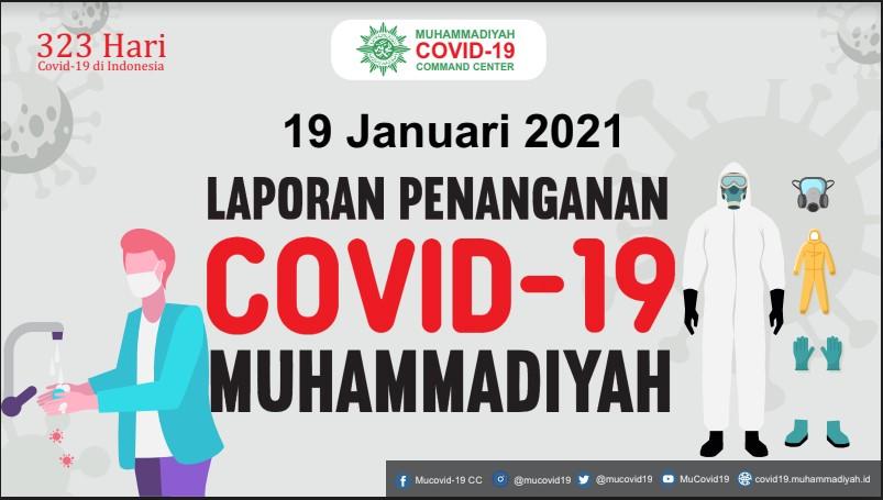 Laporan Penanganan Covid-19 Muhammadiyah per 19 Januari 2021