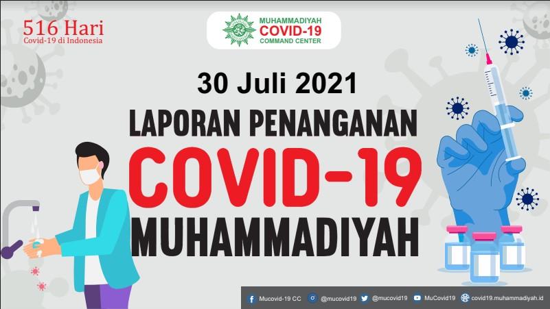 Laporan Penanganan Covid-19 Muhammadiyah per 30 Juli 2021