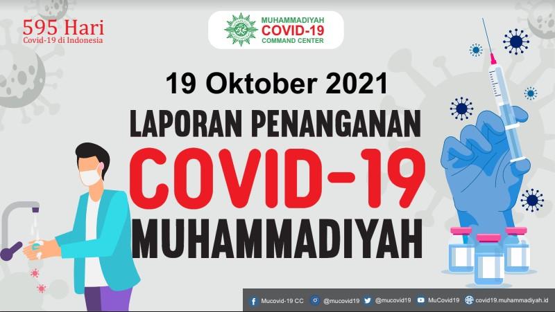 Laporan Penanganan Covid-19 Muhammadiyah per 19 Oktober 2021